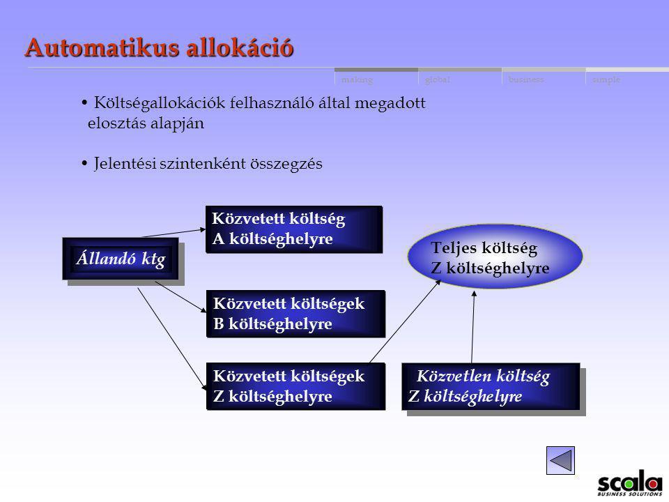 Automatikus allokáció