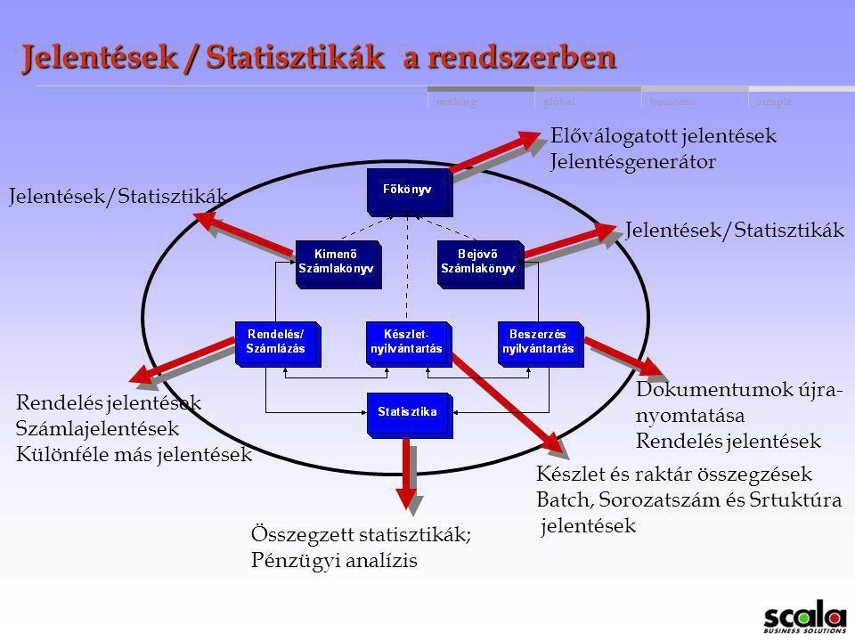 Jelentések / Statisztikák a rendszerben