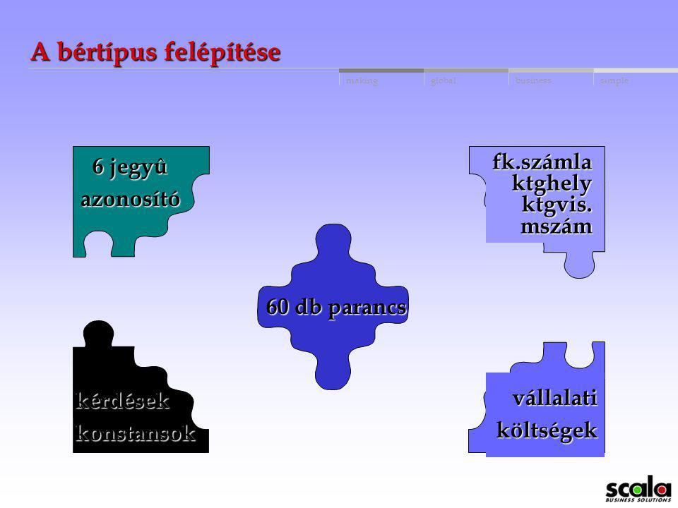 A bértípus felépítése 6 jegyû fk.számla ktghely azonosító ktgvis.