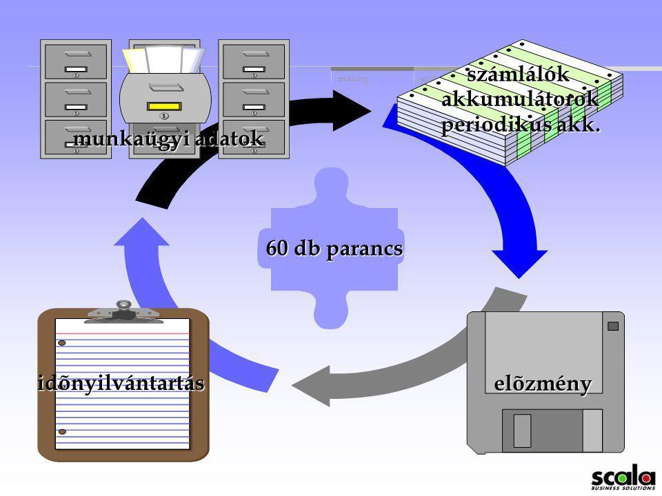 munkaügyi adatok számlálók akkumulátorok periodikus akk. 60 db parancs idõnyilvántartás elõzmény