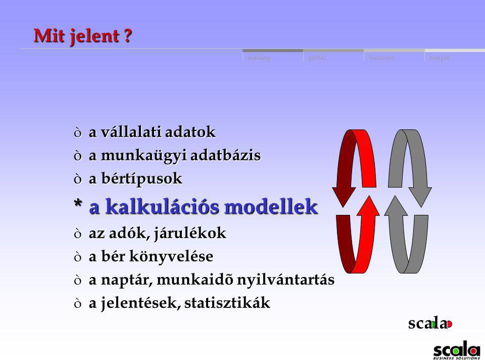 a kalkulációs modellek
