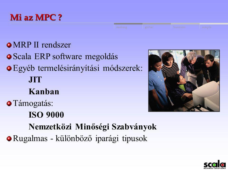Mi az MPC MRP II rendszer. Scala ERP software megoldás. Egyéb termelésirányítási módszerek: JIT.
