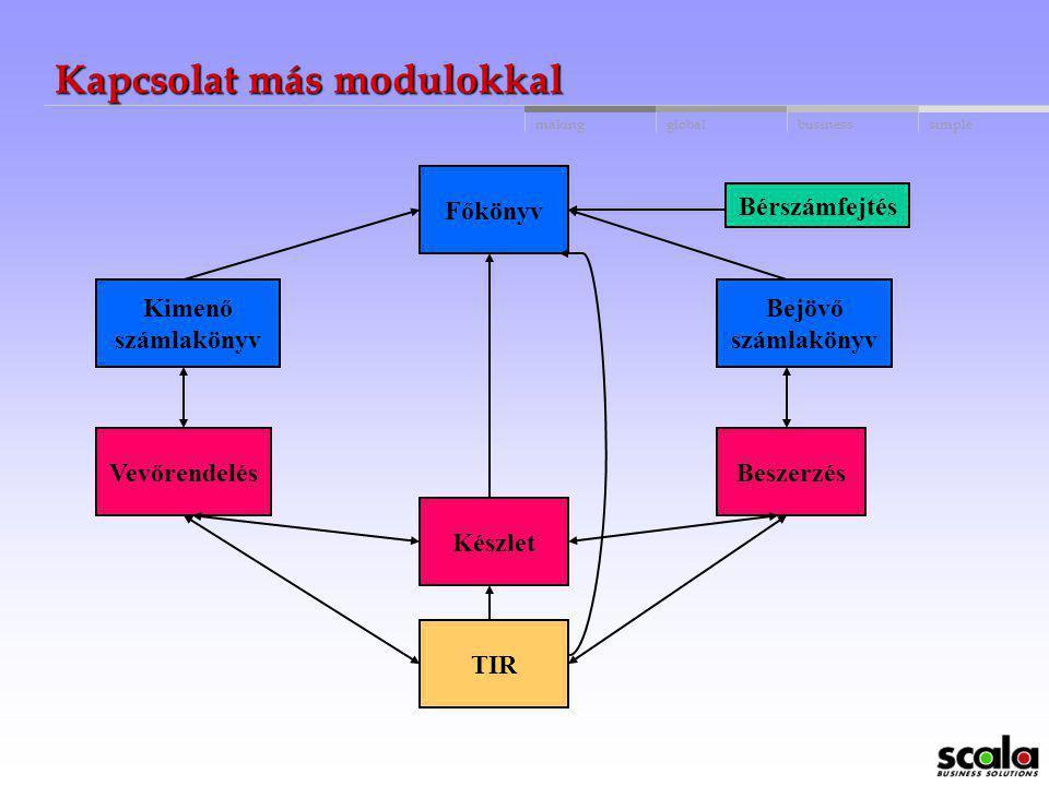 Kapcsolat más modulokkal