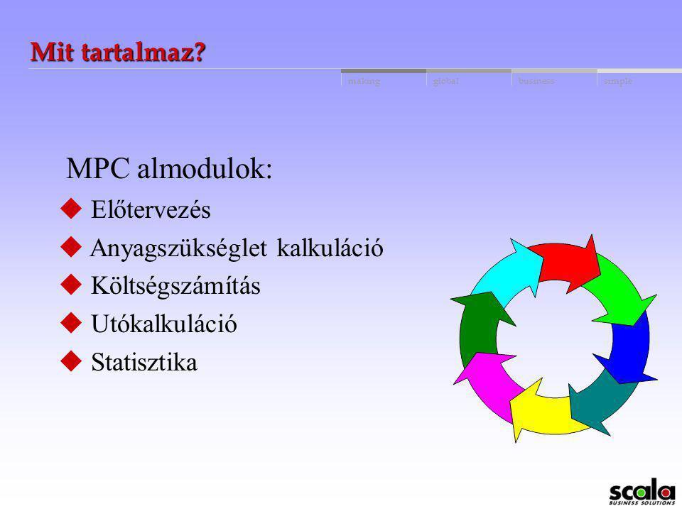 MPC almodulok: Mit tartalmaz Előtervezés Anyagszükséglet kalkuláció