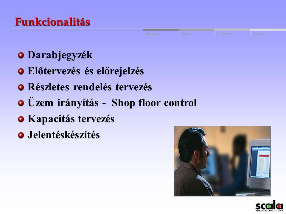 Funkcionalitás Darabjegyzék. Előtervezés és előrejelzés. Részletes rendelés tervezés. Üzem irányítás - Shop floor control.