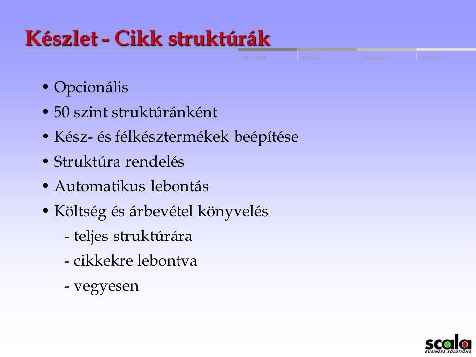 Készlet - Cikk struktúrák