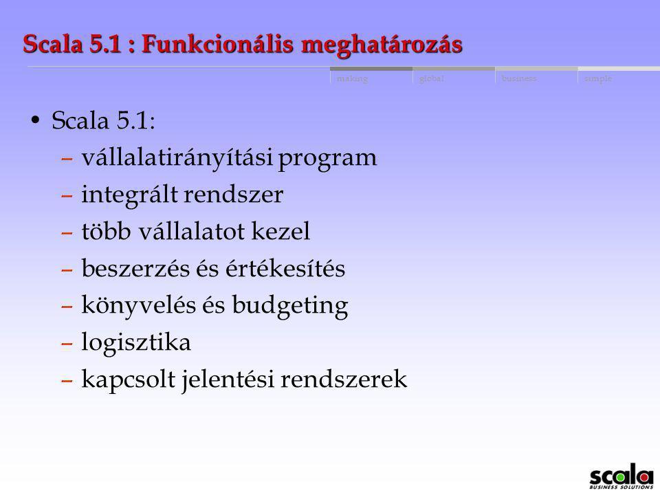 Scala 5.1 : Funkcionális meghatározás
