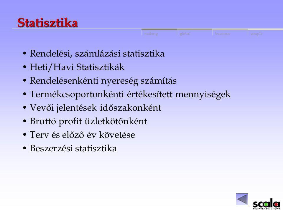 Statisztika Rendelési, számlázási statisztika Heti/Havi Statisztikák
