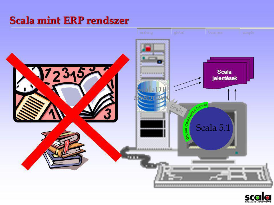 Scala mint ERP rendszer