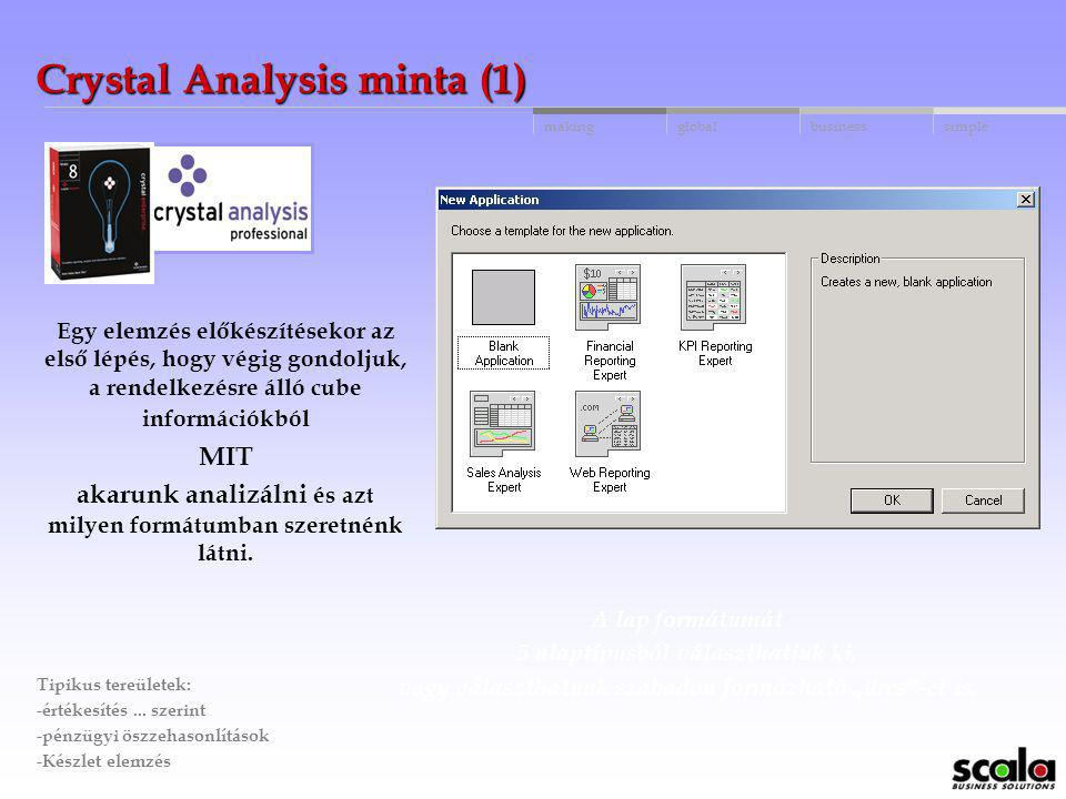 Crystal Analysis minta (1)