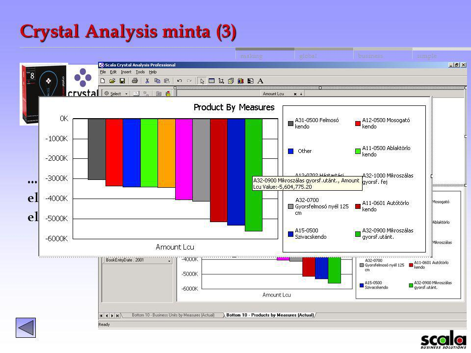 Crystal Analysis minta (3)