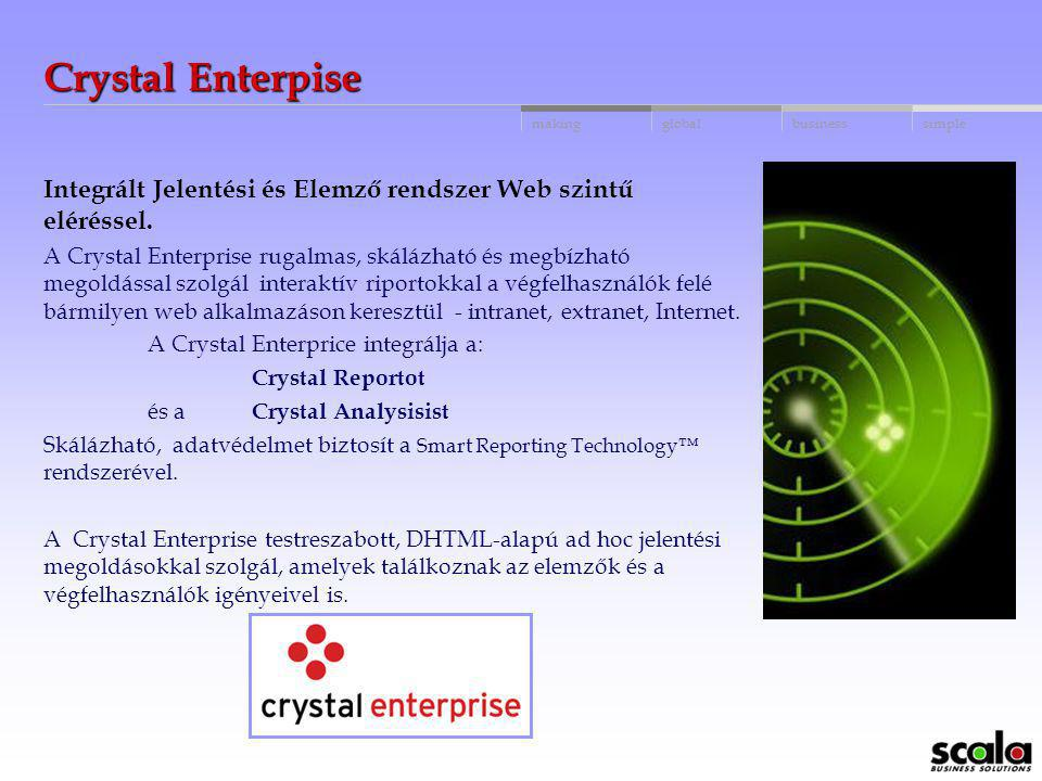 Crystal Enterpise Integrált Jelentési és Elemző rendszer Web szintű eléréssel.