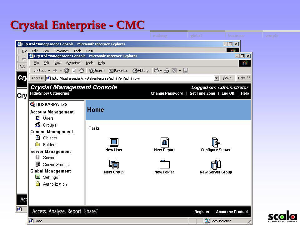 Crystal Enterprise - CMC