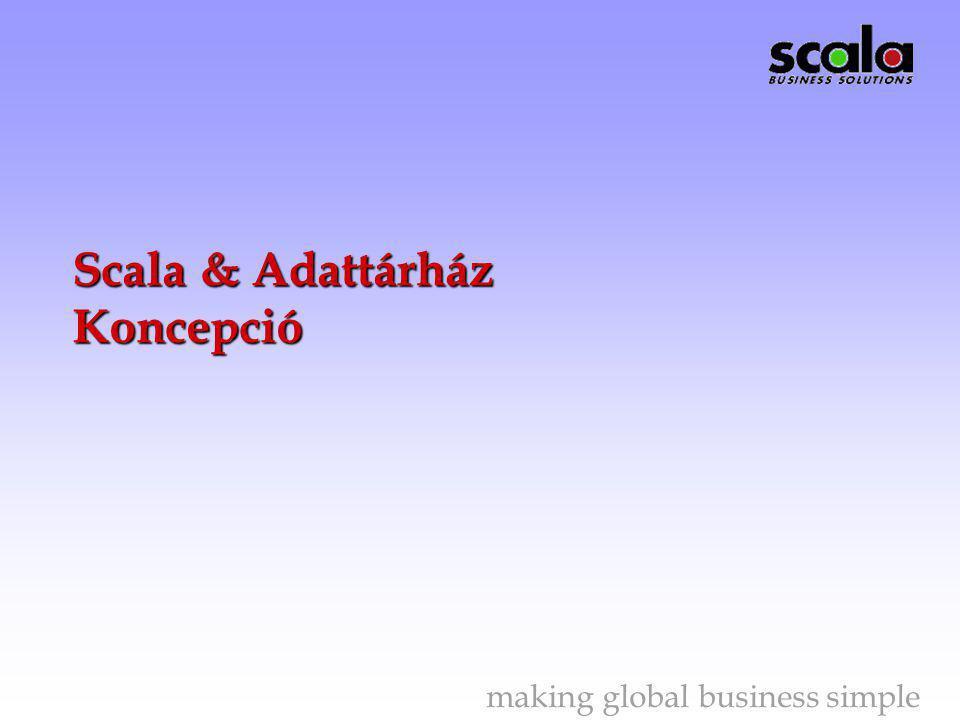 Scala & Adattárház Koncepció