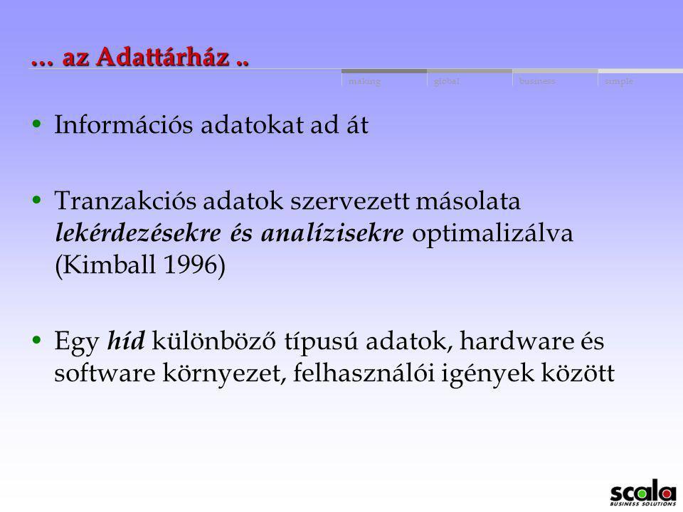 … az Adattárház .. Információs adatokat ad át. Tranzakciós adatok szervezett másolata lekérdezésekre és analízisekre optimalizálva (Kimball 1996)