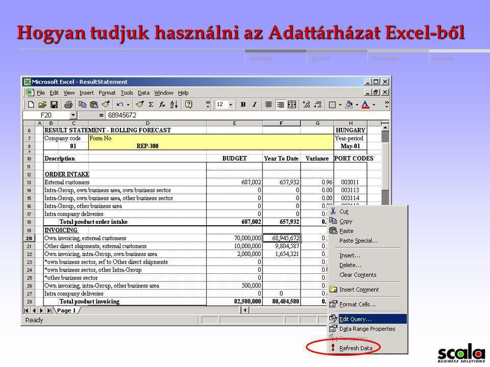 Hogyan tudjuk használni az Adattárházat Excel-ből