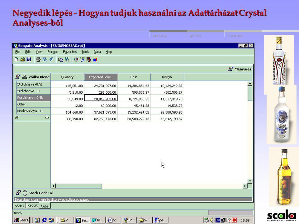 Negyedik lépés - Hogyan tudjuk használni az Adattárházat Crystal Analyses-ból