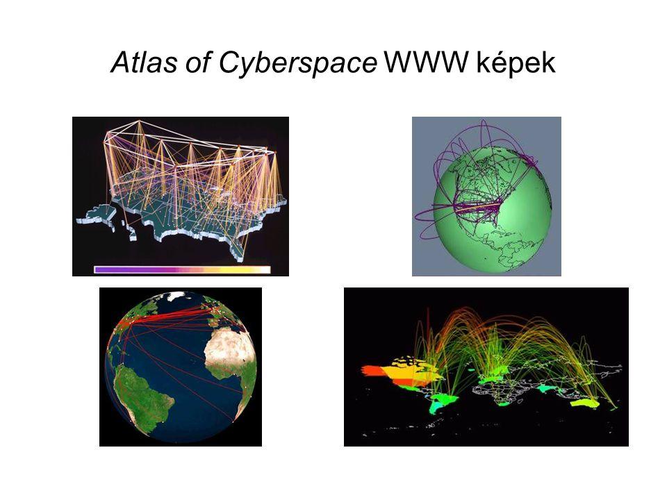 Atlas of Cyberspace WWW képek