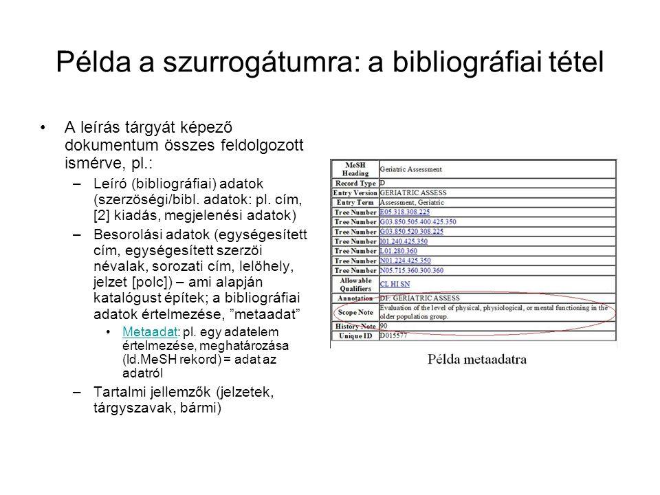 Példa a szurrogátumra: a bibliográfiai tétel