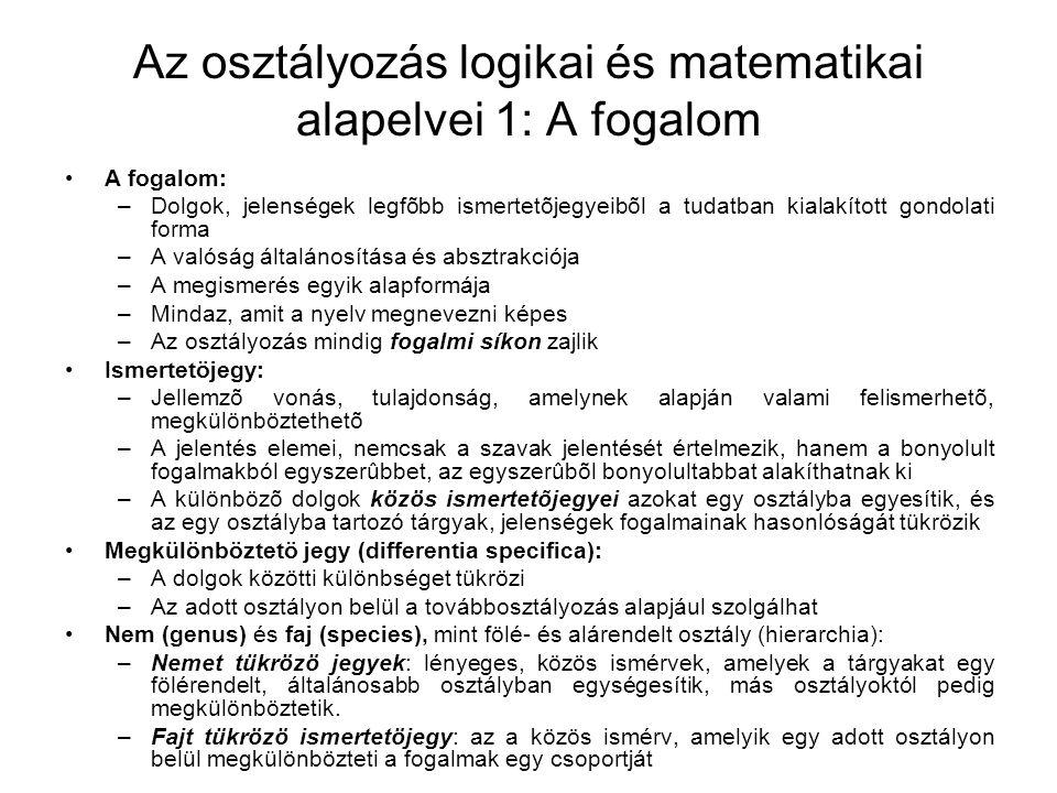 Az osztályozás logikai és matematikai alapelvei 1: A fogalom