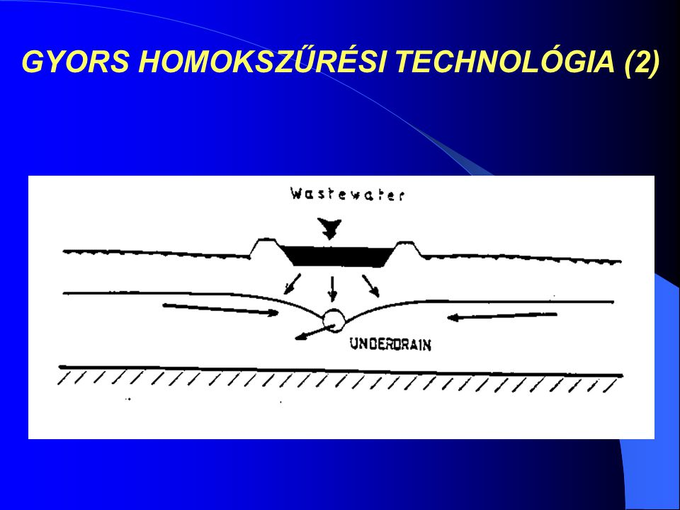 GYORS HOMOKSZŰRÉSI TECHNOLÓGIA (2)
