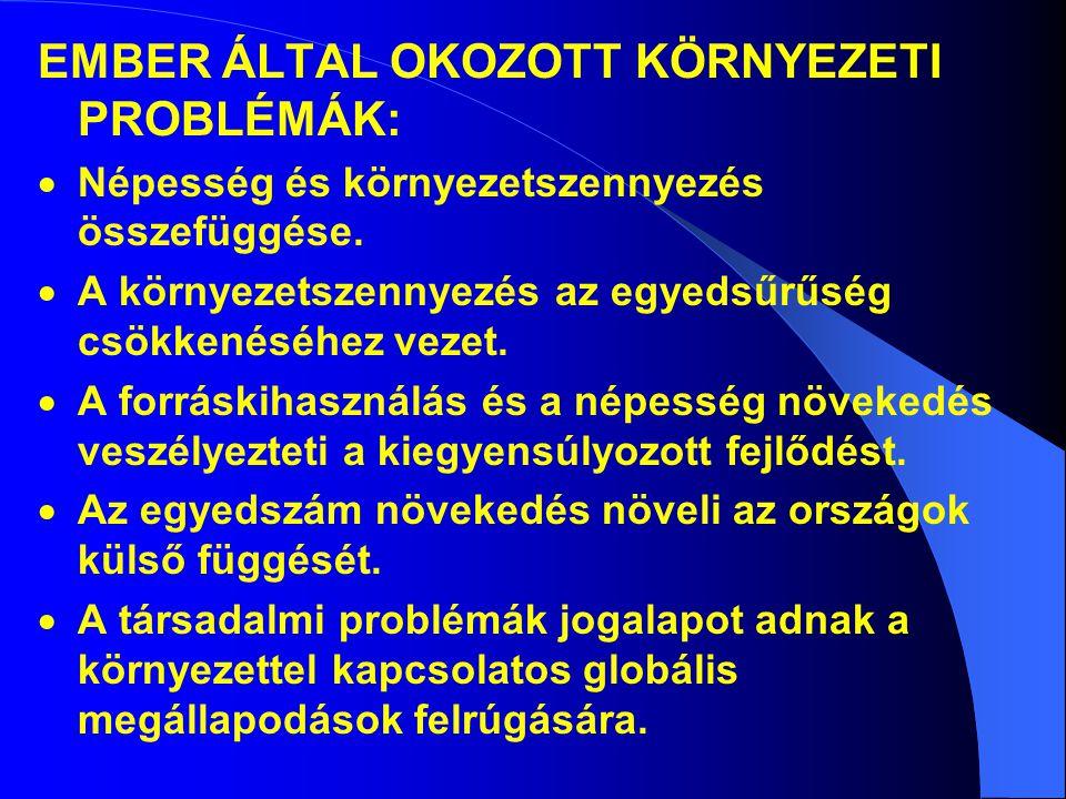 EMBER ÁLTAL OKOZOTT KÖRNYEZETI PROBLÉMÁK: