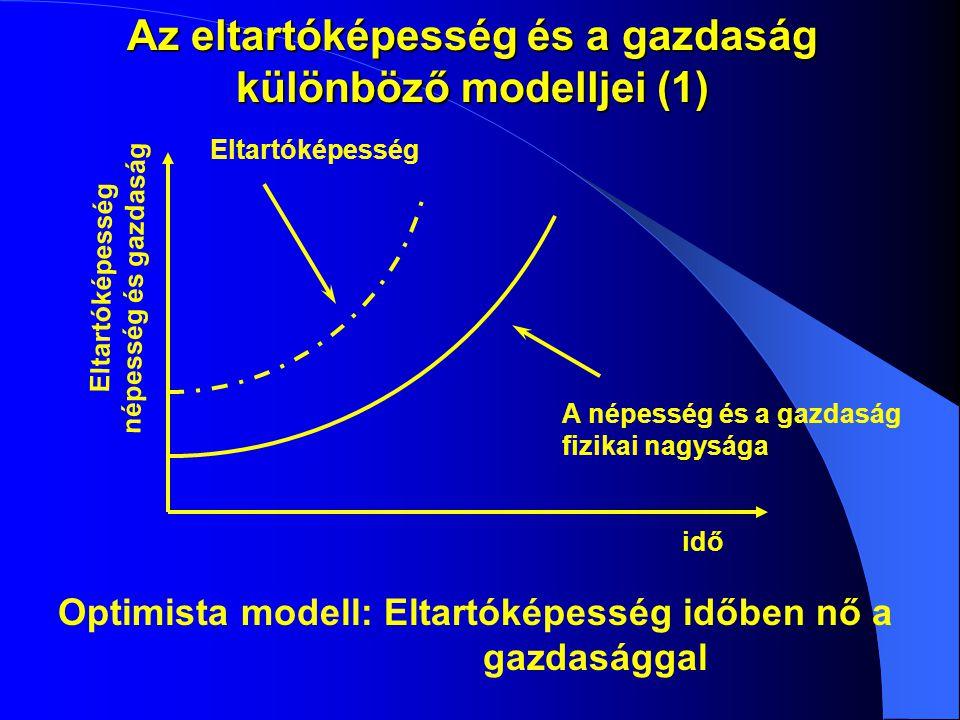 Az eltartóképesség és a gazdaság különböző modelljei (1)
