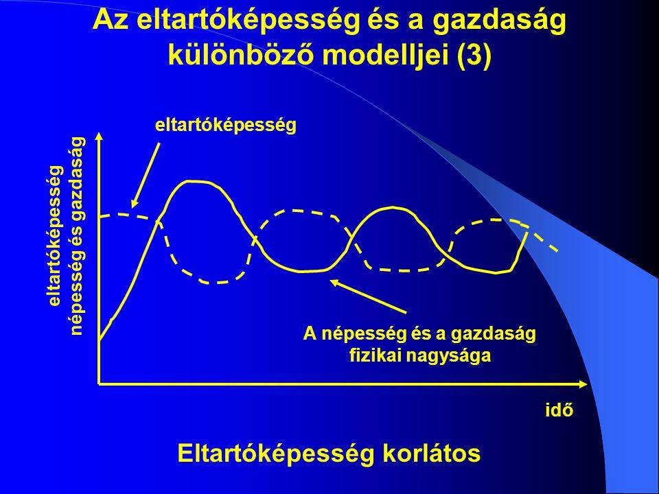 Az eltartóképesség és a gazdaság különböző modelljei (3)