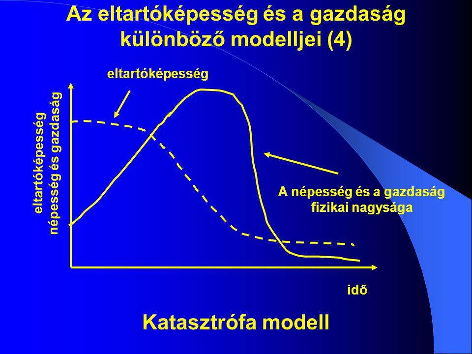 Az eltartóképesség és a gazdaság különböző modelljei (4)