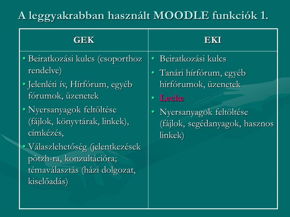 A leggyakrabban használt MOODLE funkciók 1.