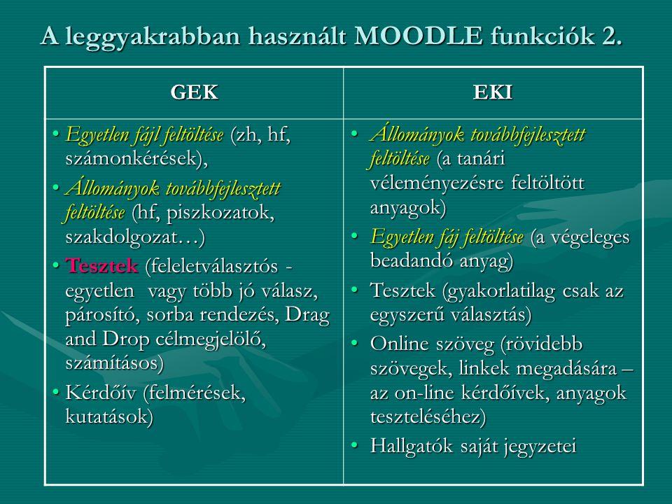 A leggyakrabban használt MOODLE funkciók 2.