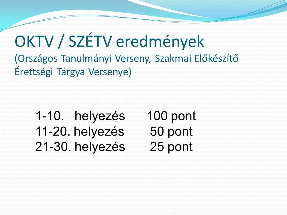 OKTV / SZÉTV eredmények (Országos Tanulmányi Verseny, Szakmai Előkészítő Érettségi Tárgya Versenye)