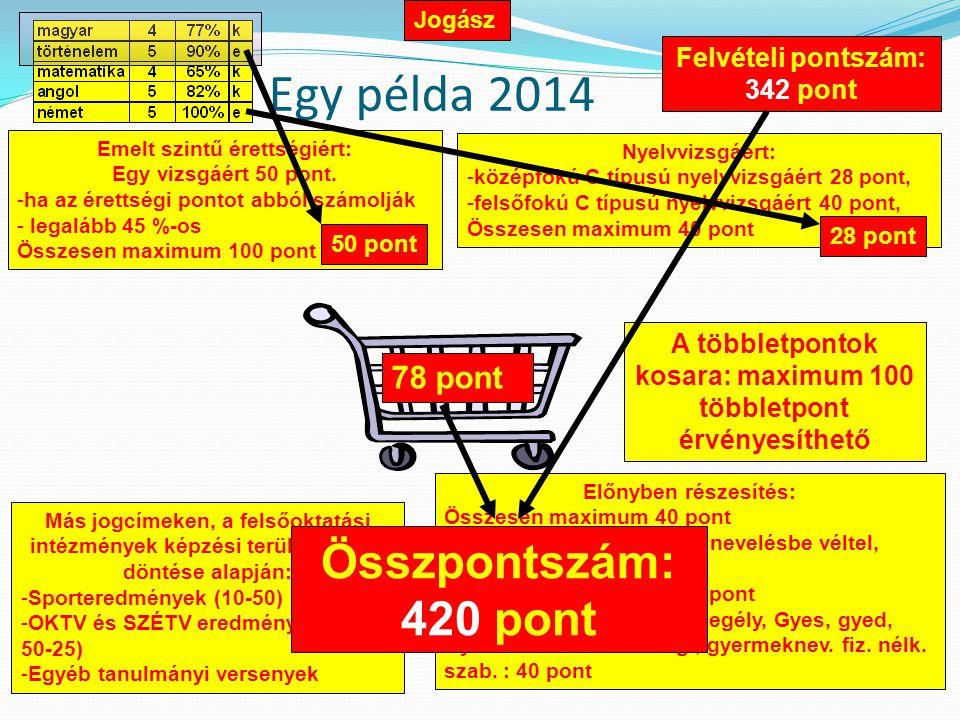 Egy példa 2014 Összpontszám: 420 pont 78 pont