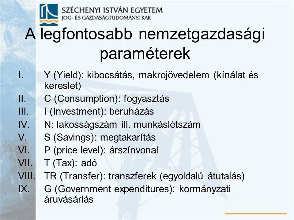 A legfontosabb nemzetgazdasági paraméterek