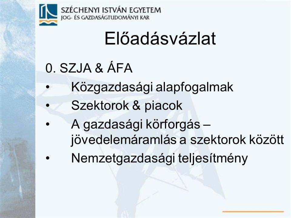Előadásvázlat 0. SZJA & ÁFA Közgazdasági alapfogalmak