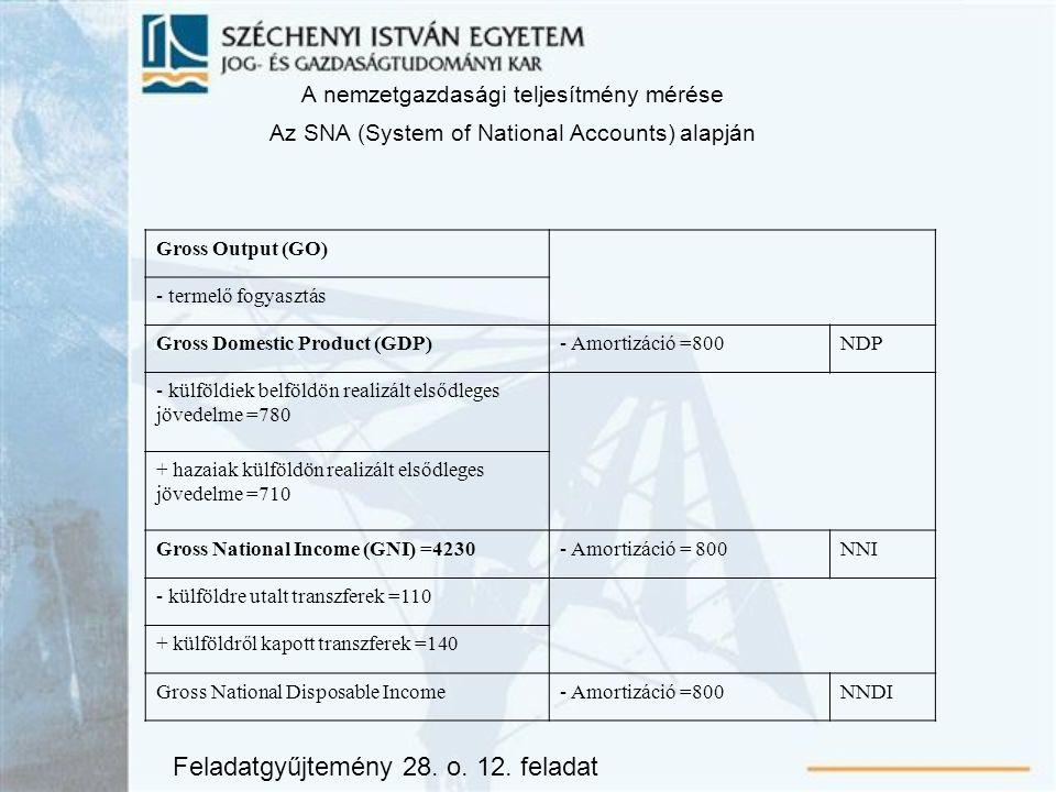 Feladatgyűjtemény 28. o. 12. feladat