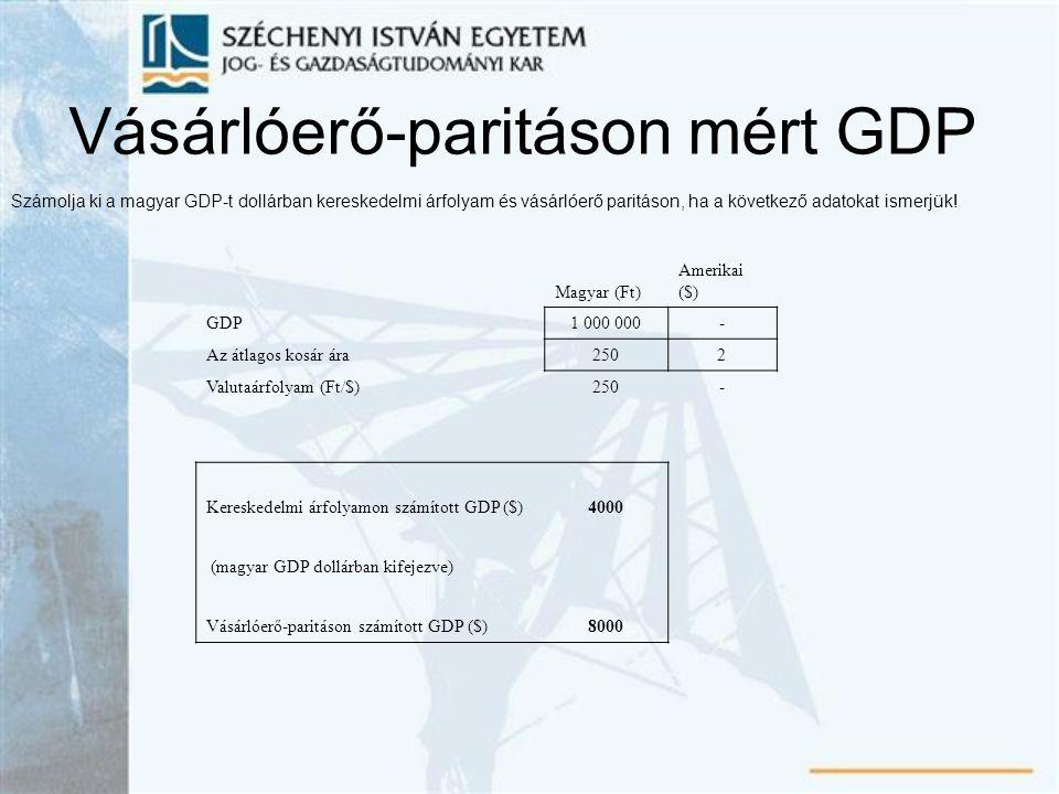 Vásárlóerő-paritáson mért GDP