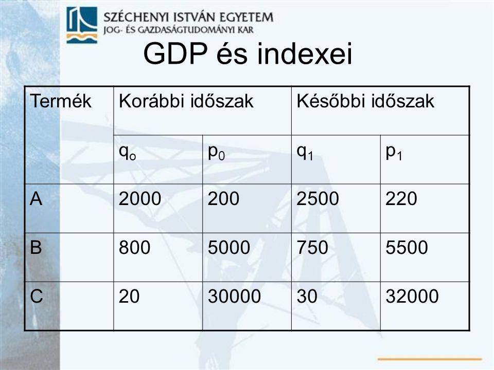 GDP és indexei Termék Korábbi időszak Későbbi időszak qo p0 q1 p1 A