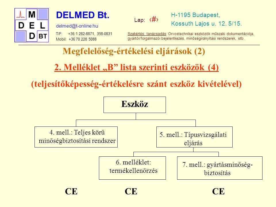 Megfelelőség-értékelési eljárások (2)