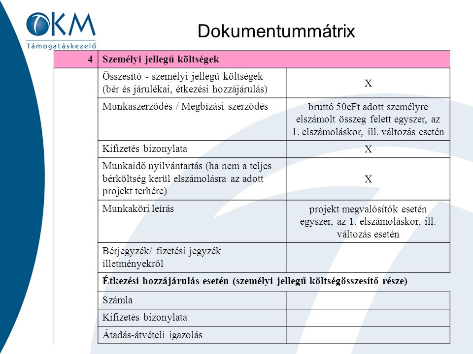 Dokumentummátrix 4 Személyi jellegű költségek
