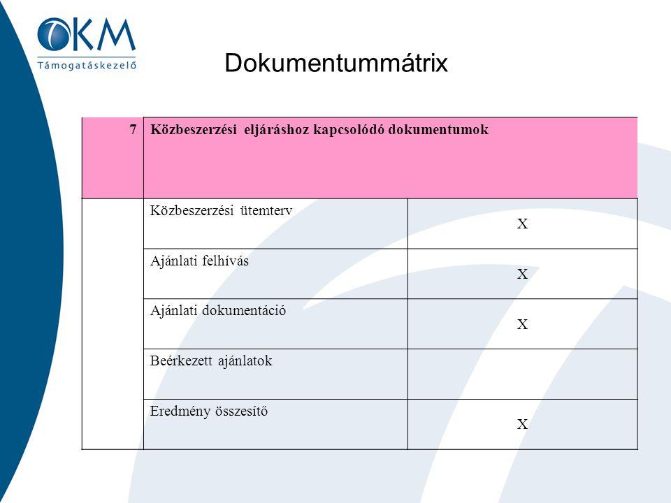 Dokumentummátrix 7 Közbeszerzési eljáráshoz kapcsolódó dokumentumok