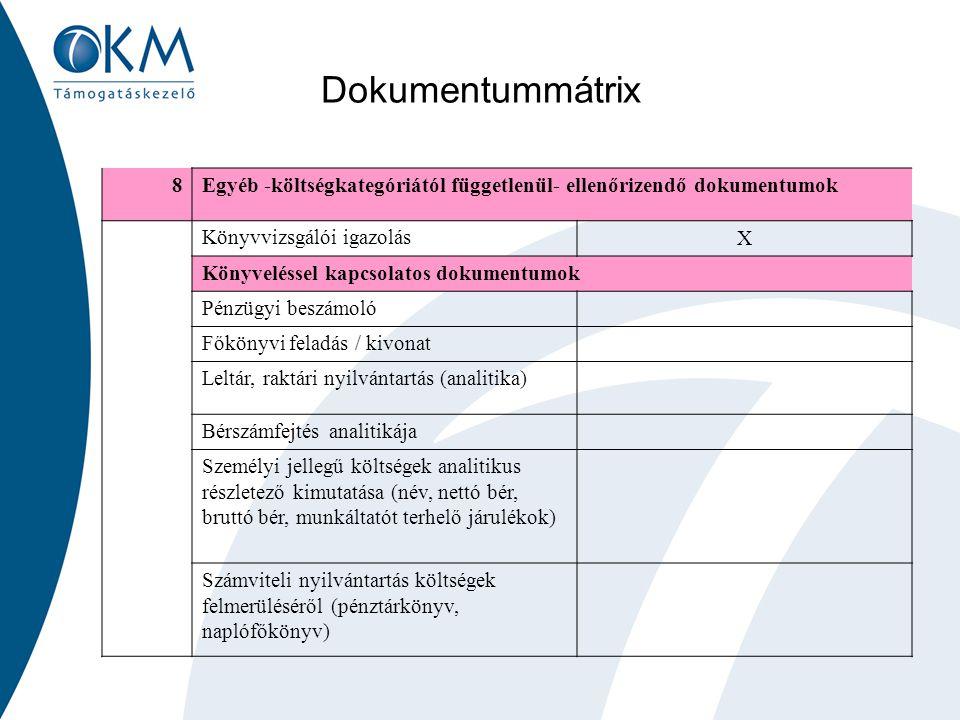 Dokumentummátrix 8. Egyéb -költségkategóriától függetlenül- ellenőrizendő dokumentumok. Könyvvizsgálói igazolás.