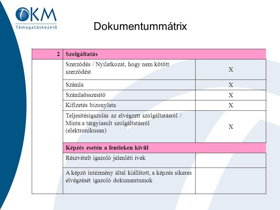 Dokumentummátrix 2 Szolgáltatás