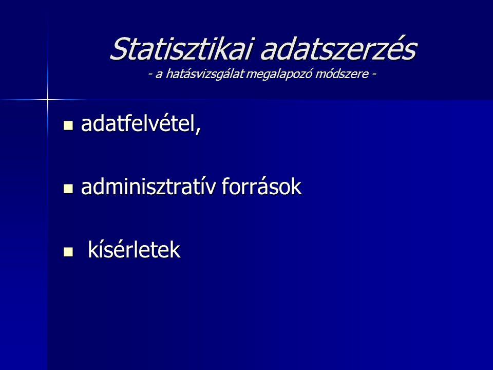 Statisztikai adatszerzés - a hatásvizsgálat megalapozó módszere -