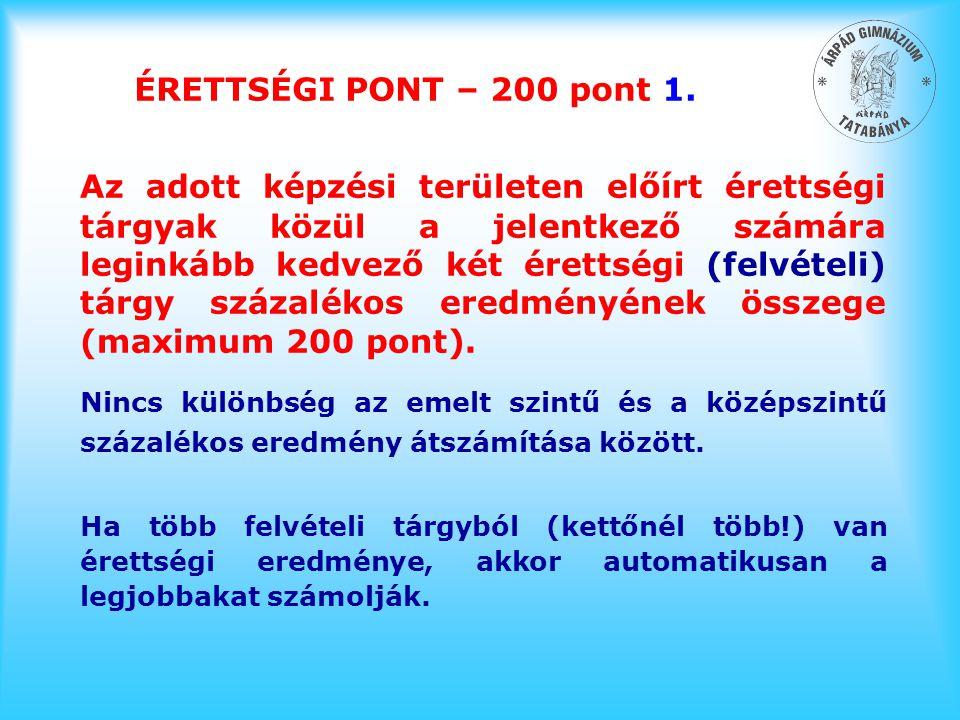 ÉRETTSÉGI PONT – 200 pont 1.