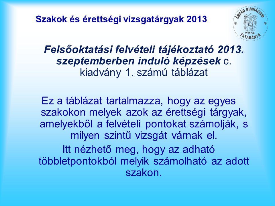 Szakok és érettségi vizsgatárgyak 2013