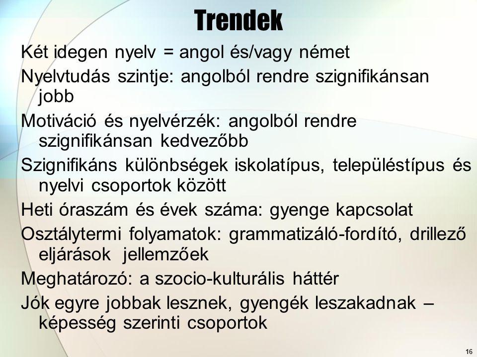 Trendek Két idegen nyelv = angol és/vagy német