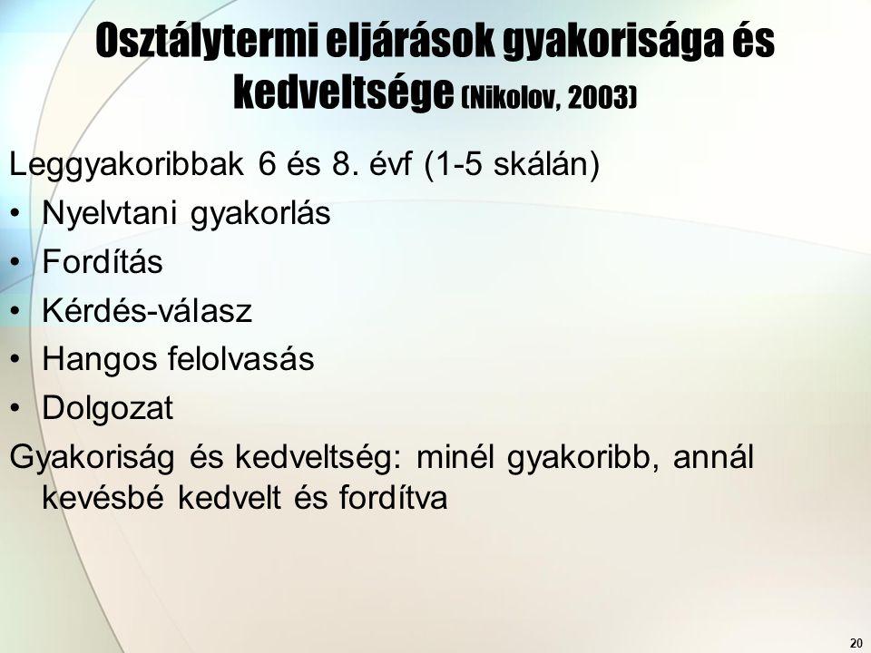 Osztálytermi eljárások gyakorisága és kedveltsége (Nikolov, 2003)