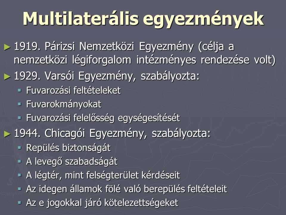 Multilaterális egyezmények