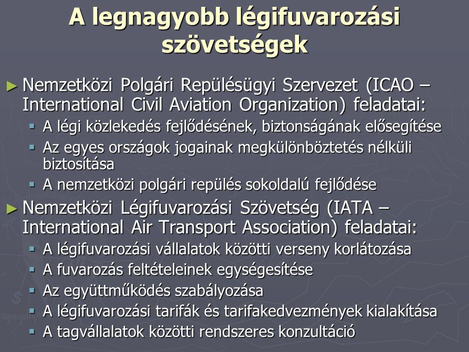 A legnagyobb légifuvarozási szövetségek